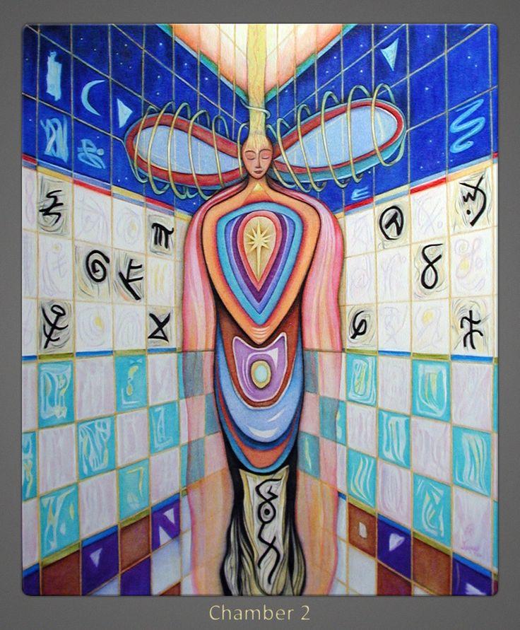 WingMakers – Dipinto della Camera 2 del sito Hakomi